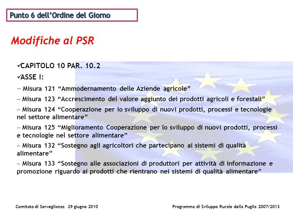 Modifiche al PSR Comitato di Sorveglianza 29 giugno 2010Programma di Sviluppo Rurale della Puglia 2007/2013 CAPITOLO 10 PAR.