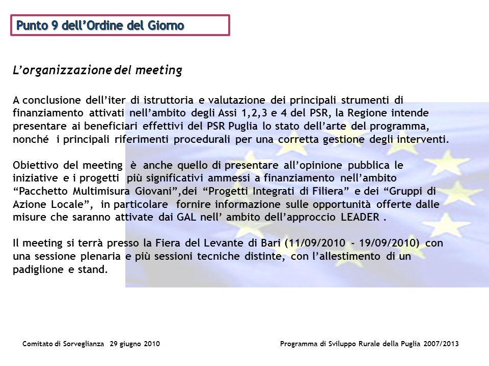 Comitato di Sorveglianza 29 giugno 2010Programma di Sviluppo Rurale della Puglia 2007/2013 A conclusione delliter di istruttoria e valutazione dei principali strumenti di finanziamento attivati nellambito degli Assi 1,2,3 e 4 del PSR, la Regione intende presentare ai beneficiari effettivi del PSR Puglia lo stato dellarte del programma, nonché i principali riferimenti procedurali per una corretta gestione degli interventi.