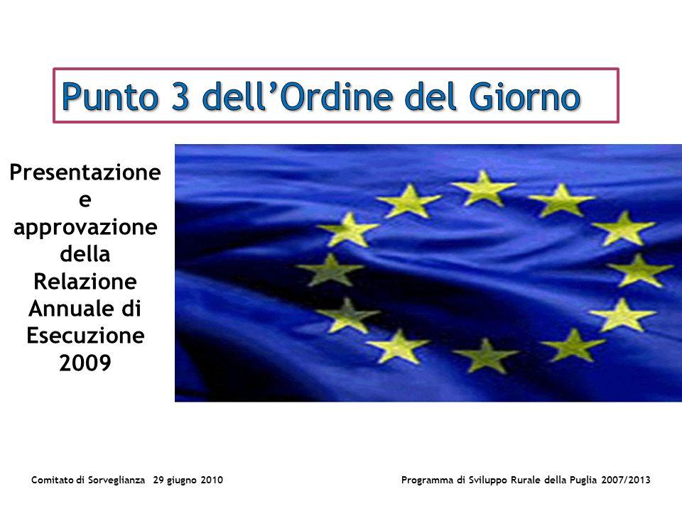 Comitato di Sorveglianza 29 giugno 2010Programma di Sviluppo Rurale della Puglia 2007/2013 Bando Pacchetto Giovani – Cronoprogramma delle attività Regione – Istituti Bancari - ISMEA ATTIVITA SOGGETTI INTERESSATI TERMINE / TEMPI PREVISTI PER L ATTUAZIONE Comunicazione ai giovani di concessione del premio e degli aiuti richiesti nell ambito del Pacchetto giovani REGIONEentro 30/09/2010 Presentazione da parte dei giovani beneficiari delle domande di pagamento dell aiuto concesso: - 50% del premio di primo insediamento concesso; - anticipo fino al 50% dell aiuto concesso ai sensi delle Misure 121/311, a fronte di garanzia a favore di AGEA pari al 110% dell anticipo richiesto; - acconto non inferiore al 30% e non superiore al 90% dell aiuto concesso ai sensi delle Misure 121/311, a fronte di rendicontazione di stato di avanzamento dei lavori che giustifichi l erogazione dell aiuto richiesto.