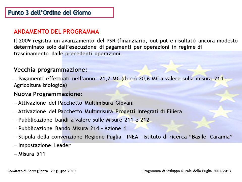Comitato di Sorveglianza 29 giugno 2010Programma di Sviluppo Rurale della Puglia 2007/2013 ESECUZIONE FINANZIARIA DEL PROGRAMMA Versamenti annuali 2009 (Totale Spesa Pubblica): 21,6 M Versamento cumulati 2007-2009 (Totale Spesa Pubblica): 87,2 M Pagamenti effettuati a valere sul Bilancio comunitario (quota FEASR): 110,8 M (di cui 59,6M a titolo di acconto e 51,2 M a titolo di pagamento intermedio) Somma rimanente da liquidare delle annualità 2007-2008 entro il 31 dicembre 2010 (quota FEASR): 132,5 M