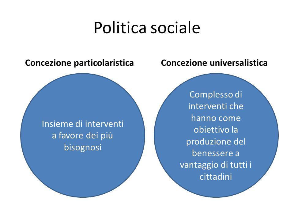Politica sociale Concezione particolaristicaConcezione universalistica Insieme di interventi a favore dei più bisognosi Complesso di interventi che hanno come obiettivo la produzione del benessere a vantaggio di tutti i cittadini