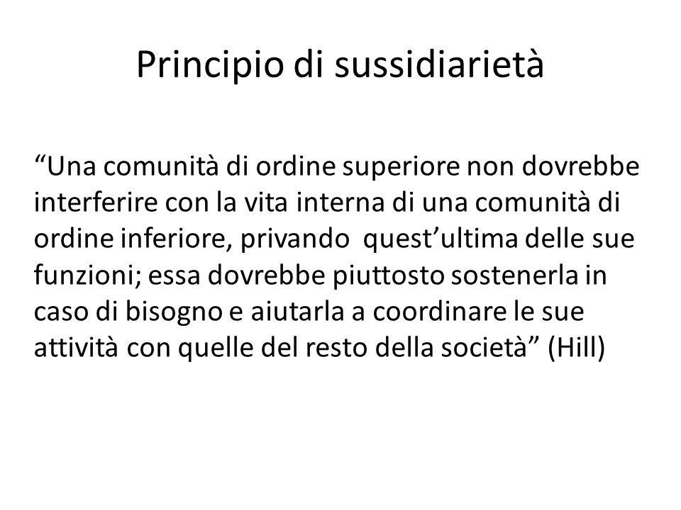 Principio di sussidiarietà Una comunità di ordine superiore non dovrebbe interferire con la vita interna di una comunità di ordine inferiore, privando