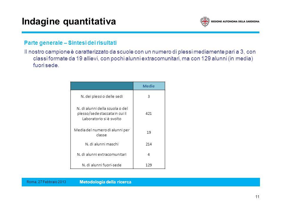 Parte generale – Sintesi dei risultati Il nostro campione è caratterizzato da scuole con un numero di plessi mediamente pari a 3, con classi formate d