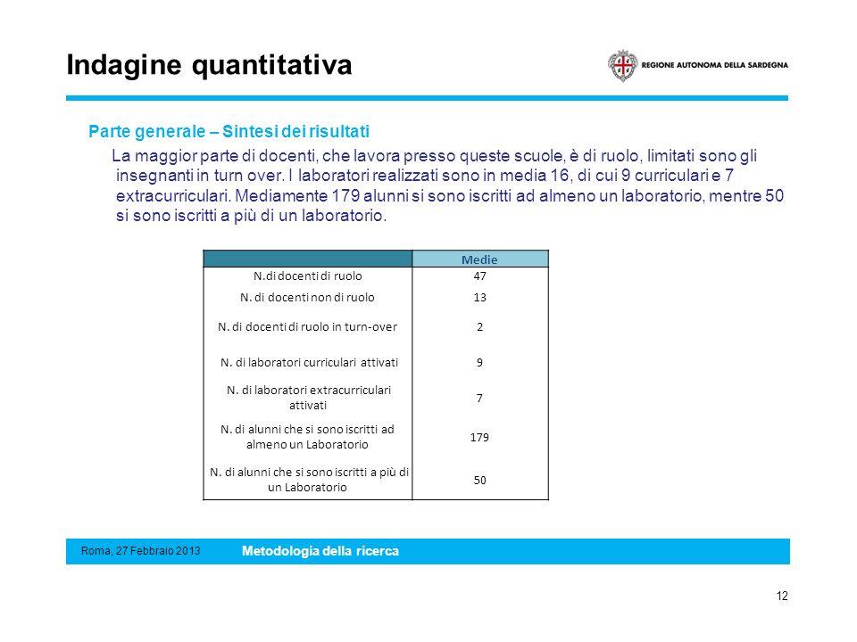 Indagine quantitativa Parte generale – Sintesi dei risultati La maggior parte di docenti, che lavora presso queste scuole, è di ruolo, limitati sono g