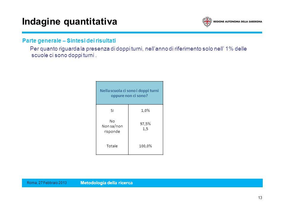 Indagine quantitativa Parte generale – Sintesi dei risultati Per quanto riguarda la presenza di doppi turni, nellanno di riferimento solo nell 1% dell