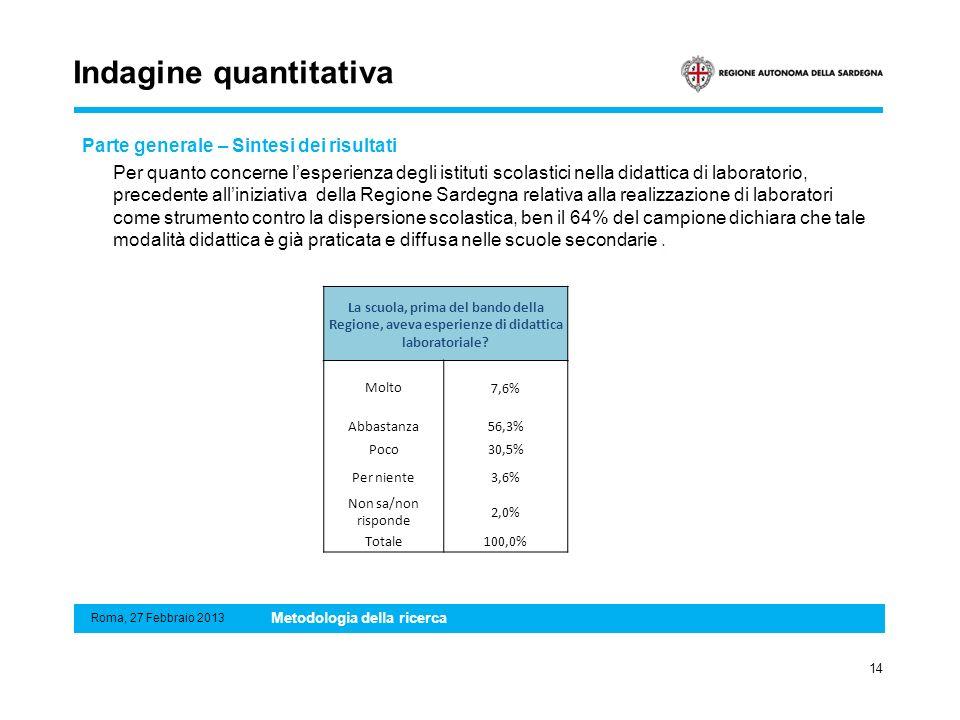 Indagine quantitativa Parte generale – Sintesi dei risultati Per quanto concerne lesperienza degli istituti scolastici nella didattica di laboratorio,