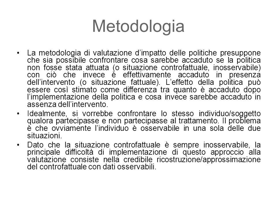 Metodologia La metodologia di valutazione dimpatto delle politiche presuppone che sia possibile confrontare cosa sarebbe accaduto se la politica non f
