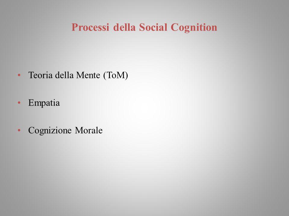 Processi della Social Cognition Teoria della Mente (ToM) Empatia Cognizione Morale
