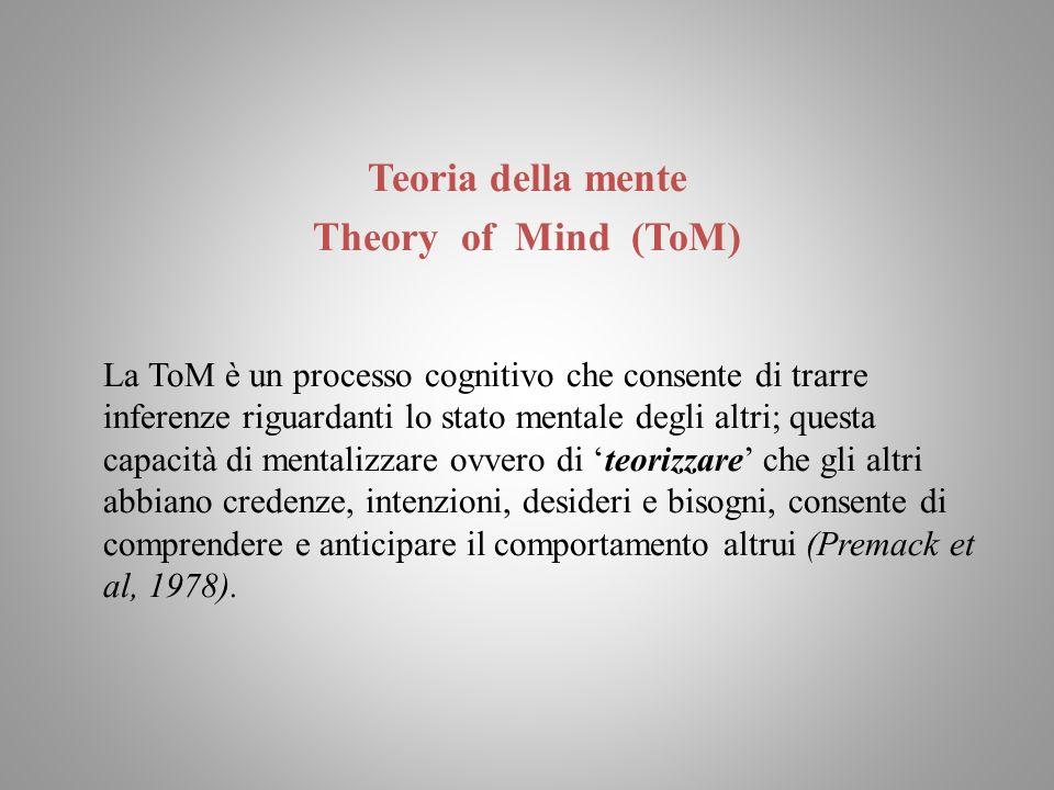 Teoria della mente Theory of Mind (ToM) La ToM è un processo cognitivo che consente di trarre inferenze riguardanti lo stato mentale degli altri; ques
