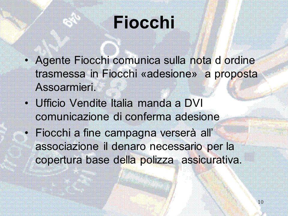 10 Fiocchi Agente Fiocchi comunica sulla nota d ordine trasmessa in Fiocchi «adesione» a proposta Assoarmieri. Ufficio Vendite Italia manda a DVI comu