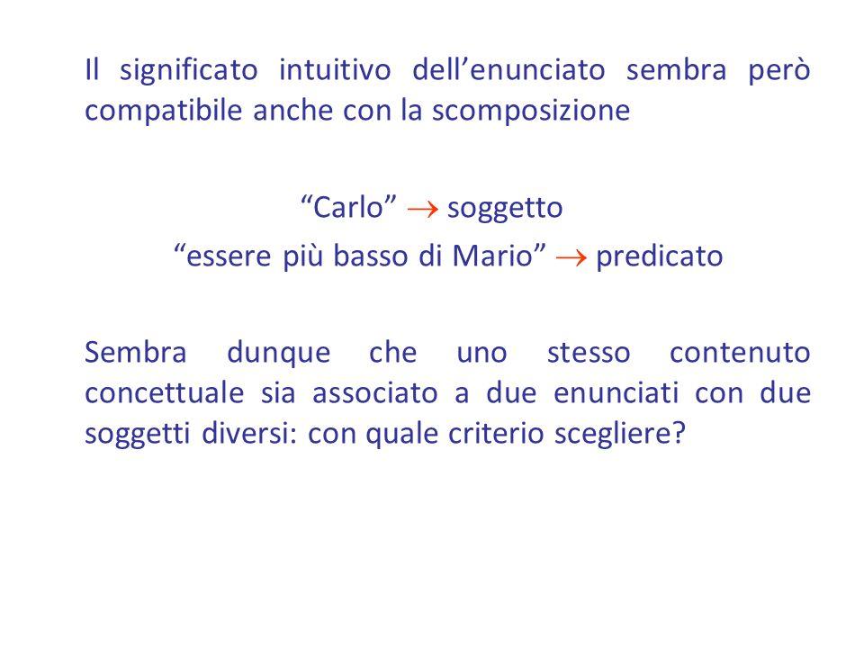 Il significato intuitivo dellenunciato sembra però compatibile anche con la scomposizione Carlo soggetto essere più basso di Mario predicato Sembra du