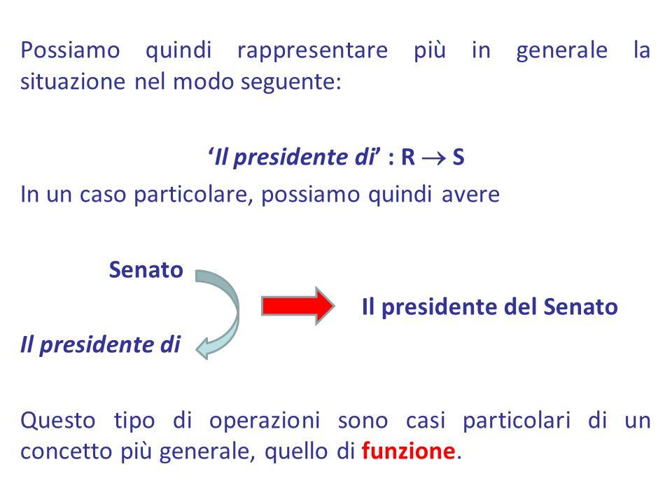 Possiamo quindi rappresentare più in generale la situazione nel modo seguente: Il presidente di : R S In un caso particolare, possiamo quindi avere Se