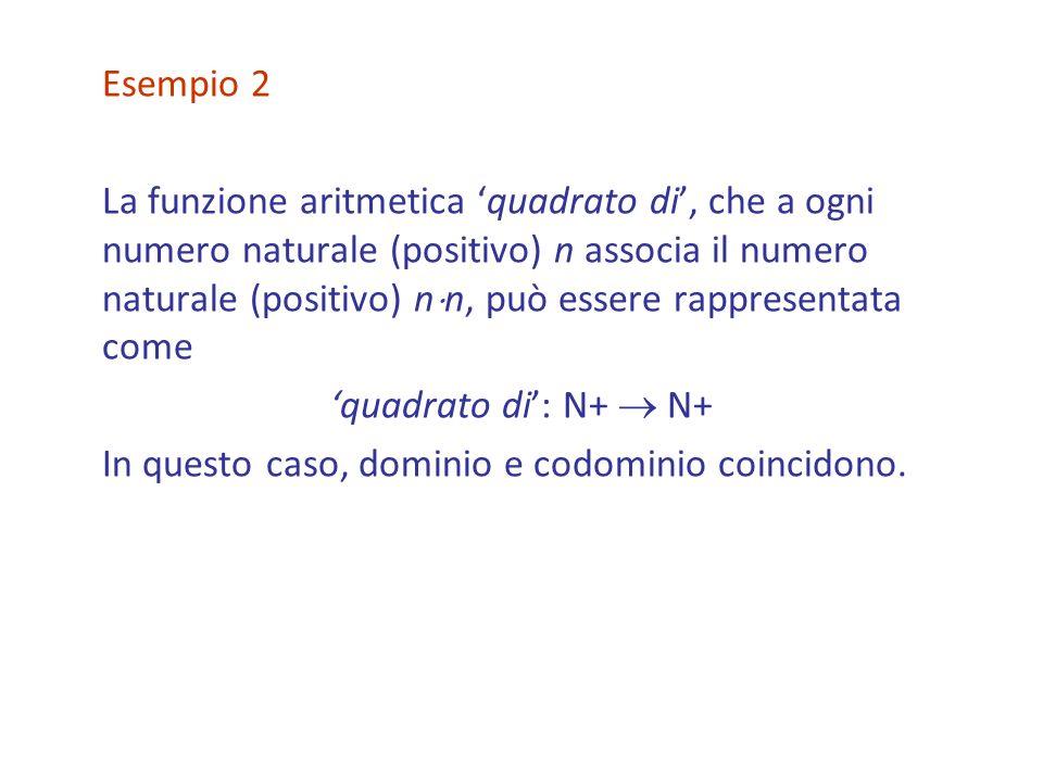 Esempio 2 La funzione aritmetica quadrato di, che a ogni numero naturale (positivo) n associa il numero naturale (positivo) n n, può essere rappresent