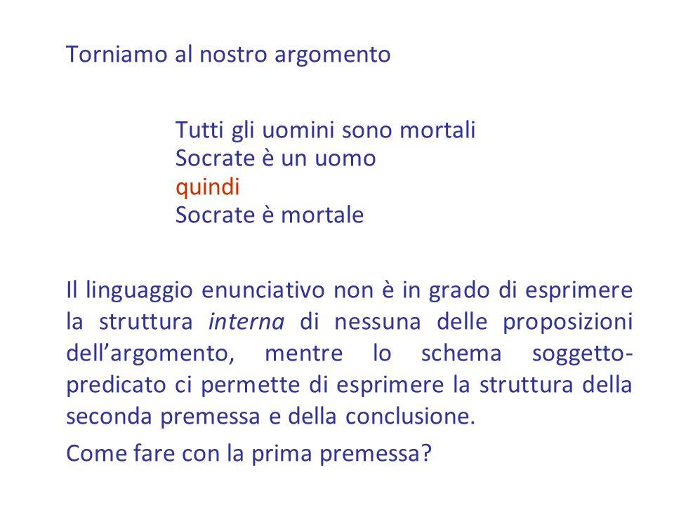 Torniamo al nostro argomento Tutti gli uomini sono mortali Socrate è un uomo quindi Socrate è mortale Il linguaggio enunciativo non è in grado di espr