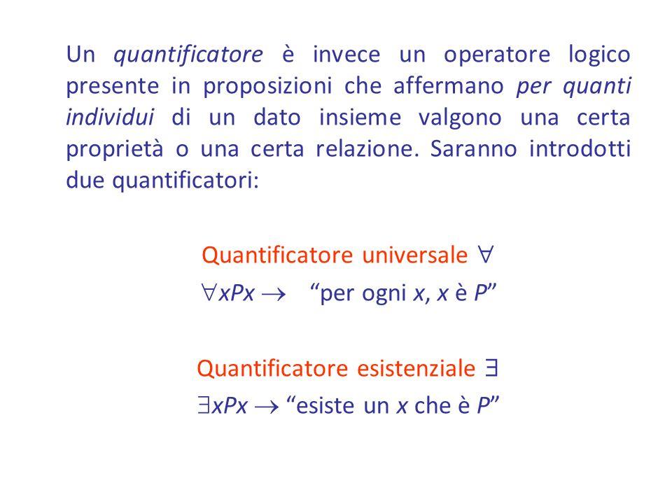 Un quantificatore è invece un operatore logico presente in proposizioni che affermano per quanti individui di un dato insieme valgono una certa propri