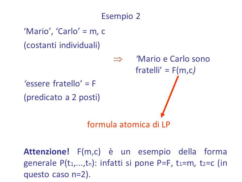 Esempio 2 Mario, Carlo = m, c (costanti individuali) Mario e Carlo sono fratelli = F(m,c) essere fratello = F (predicato a 2 posti) formula atomica di