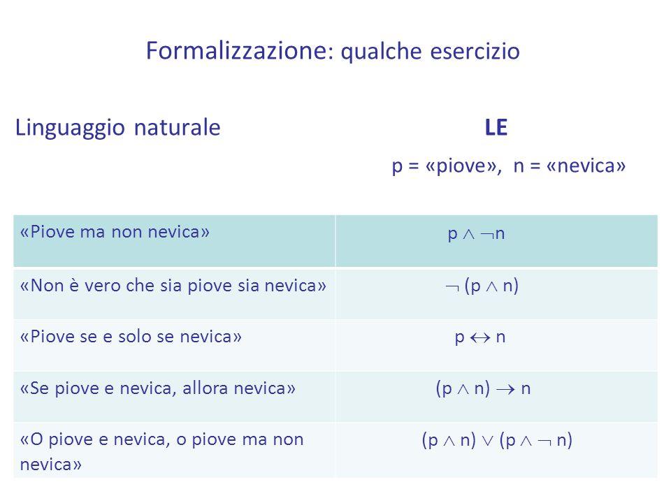 Formalizzazione : qualche esercizio Linguaggio naturaleLE p = «piove», n = «nevica» «Piove ma non nevica» p n «Non è vero che sia piove sia nevica» (p