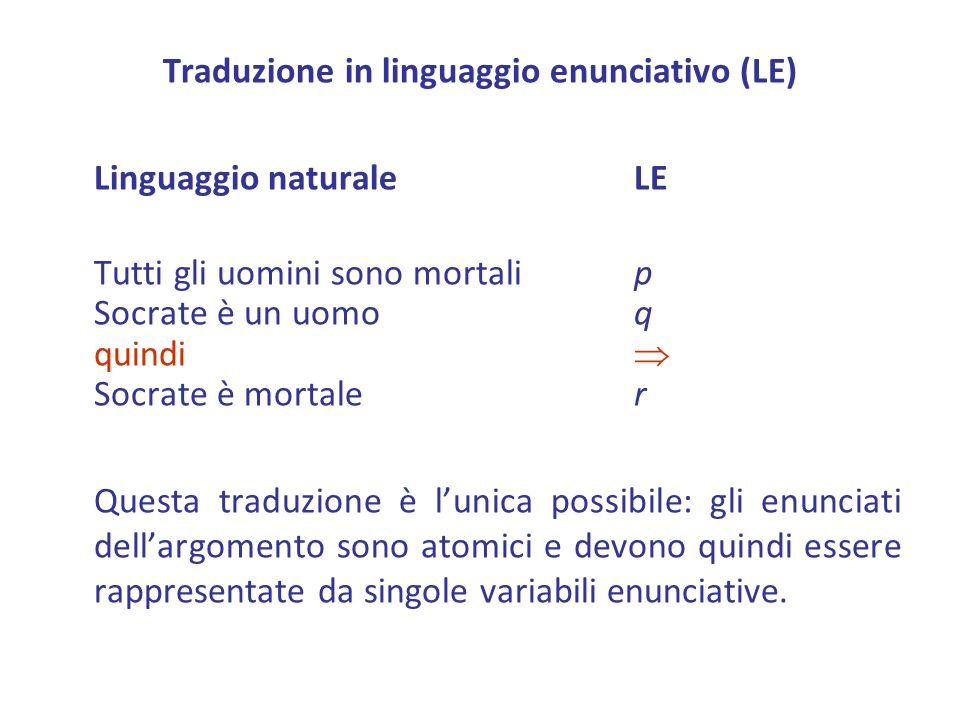 Traduzione in linguaggio enunciativo (LE) Linguaggio naturaleLE Tutti gli uomini sono mortalip Socrate è un uomoq quindi Socrate è mortaler Questa tra