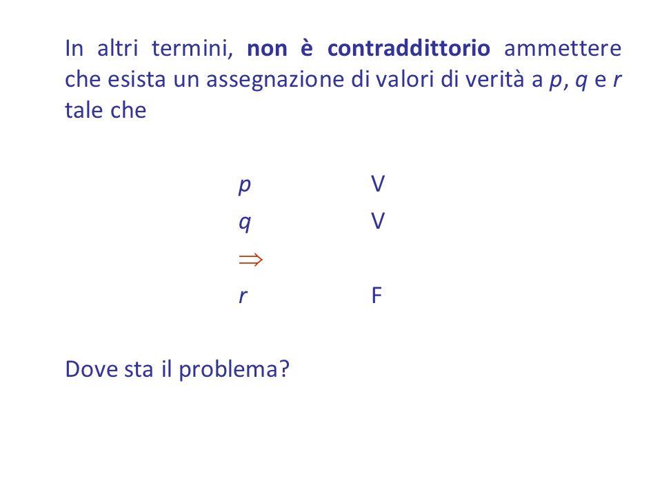 Il problema sta nel fatto che, nel linguaggio enunciativo, p, q e r devono essere rappresentate da variabili enunciative atomiche, perché non contengono alcun connettivo.