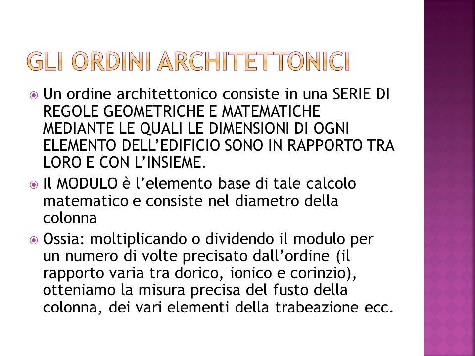Un ordine architettonico consiste in una SERIE DI REGOLE GEOMETRICHE E MATEMATICHE MEDIANTE LE QUALI LE DIMENSIONI DI OGNI ELEMENTO DELLEDIFICIO SONO