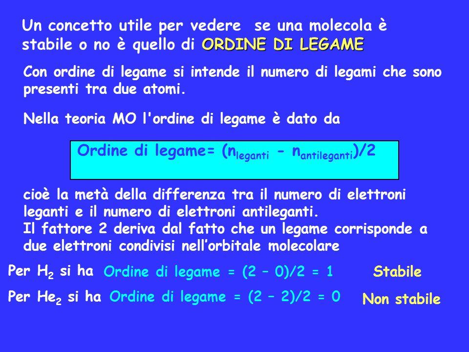 ORDINE DI LEGAME Un concetto utile per vedere se una molecola è stabile o no è quello di ORDINE DI LEGAME Con ordine di legame si intende il numero di