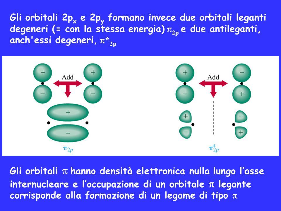 Gli orbitali 2p x e 2p y formano invece due orbitali leganti degeneri (= con la stessa energia) 2p e due antileganti, anch'essi degeneri, * 2p Gli orb