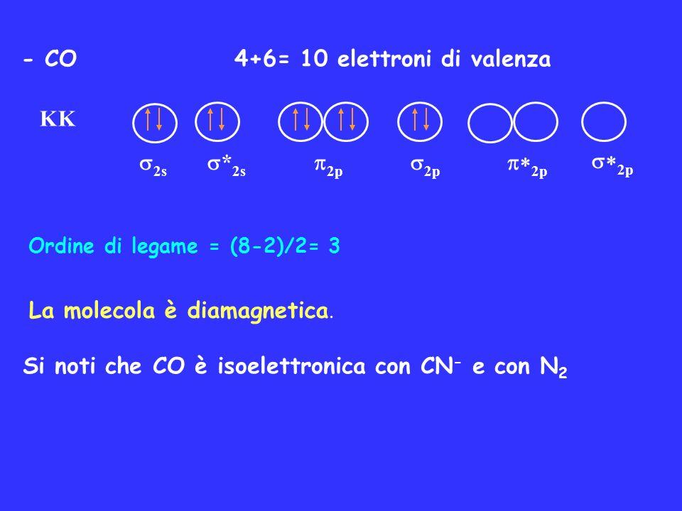 - CO 4+6= 10 elettroni di valenza Ordine di legame = (8-2)/2= 3 La molecola è diamagnetica. KK 2s * 2s 2p Si noti che CO è isoelettronica con CN - e c