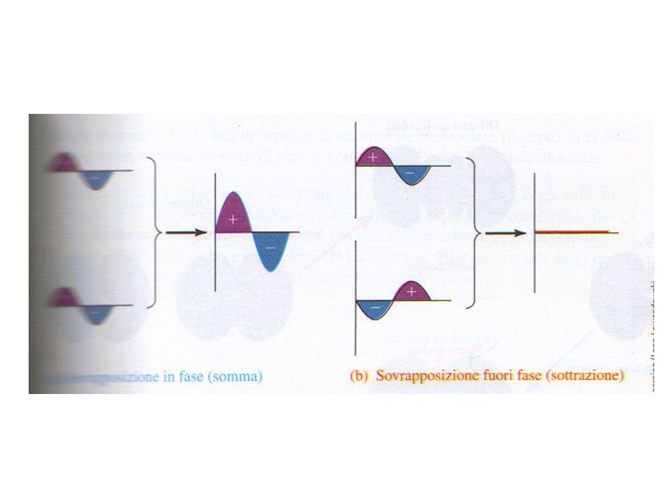 ORDINE DI LEGAME Un concetto utile per vedere se una molecola è stabile o no è quello di ORDINE DI LEGAME Con ordine di legame si intende il numero di legami che sono presenti tra due atomi.