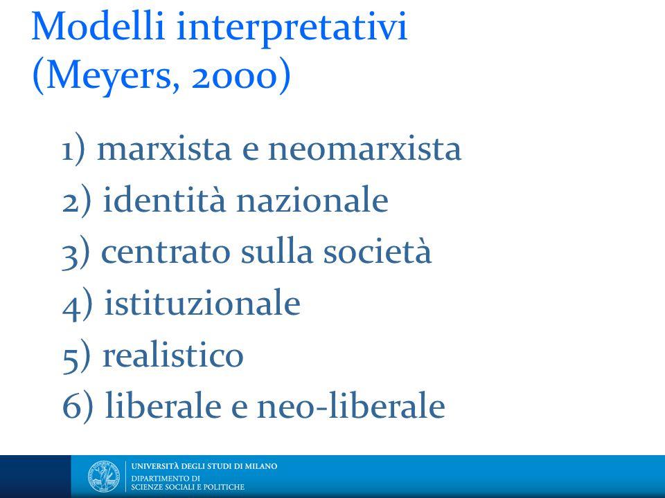 Modelli interpretativi (Meyers, 2000) 1) marxista e neomarxista 2) identità nazionale 3) centrato sulla società 4) istituzionale 5) realistico 6) libe