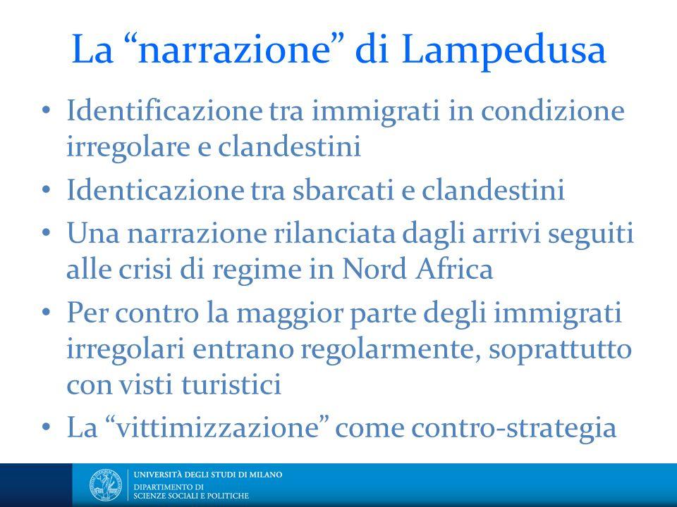 La narrazione di Lampedusa Identificazione tra immigrati in condizione irregolare e clandestini Identicazione tra sbarcati e clandestini Una narrazione rilanciata dagli arrivi seguiti alle crisi di regime in Nord Africa Per contro la maggior parte degli immigrati irregolari entrano regolarmente, soprattutto con visti turistici La vittimizzazione come contro-strategia