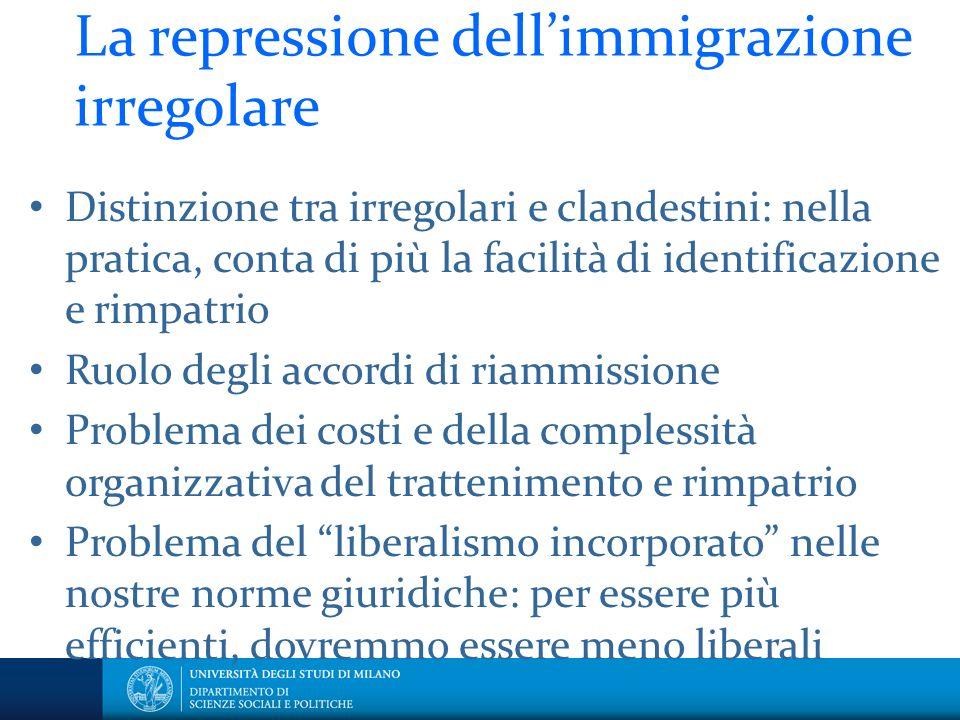 La repressione dellimmigrazione irregolare Distinzione tra irregolari e clandestini: nella pratica, conta di più la facilità di identificazione e rimp
