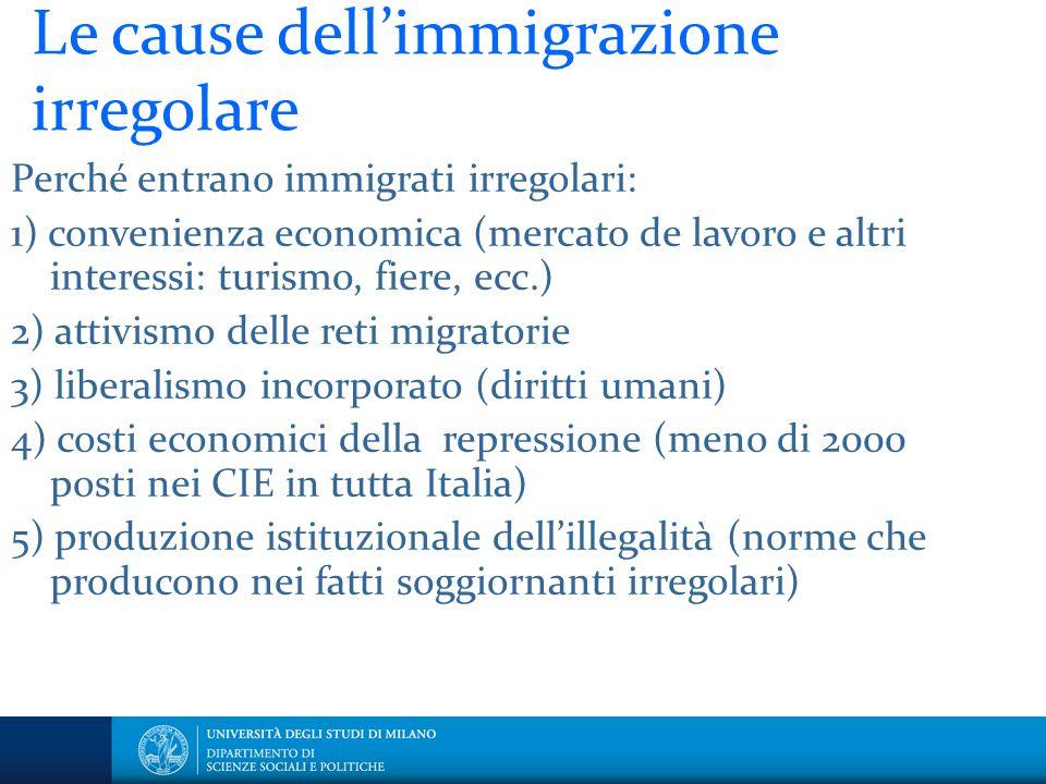 Le cause dellimmigrazione irregolare Perché entrano immigrati irregolari: 1) convenienza economica (mercato de lavoro e altri interessi: turismo, fiere, ecc.) 2) attivismo delle reti migratorie 3) liberalismo incorporato (diritti umani) 4) costi economici della repressione (meno di 2000 posti nei CIE in tutta Italia) 5) produzione istituzionale dellillegalità (norme che producono nei fatti soggiornanti irregolari)
