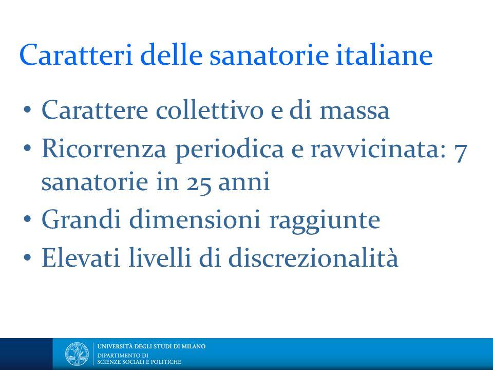 Caratteri delle sanatorie italiane Carattere collettivo e di massa Ricorrenza periodica e ravvicinata: 7 sanatorie in 25 anni Grandi dimensioni raggiunte Elevati livelli di discrezionalità