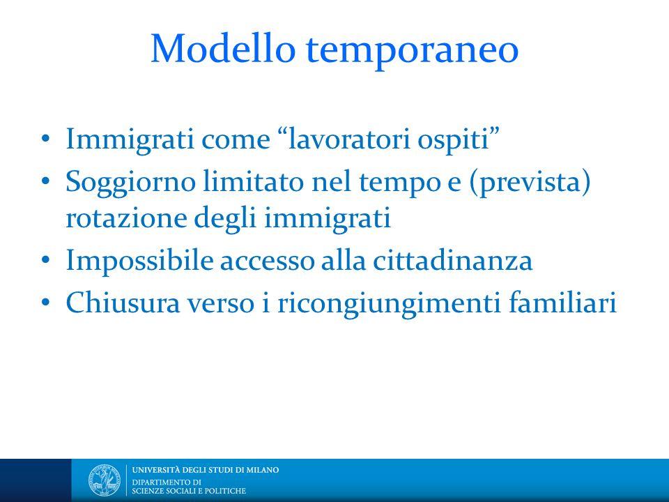 Modello temporaneo Immigrati come lavoratori ospiti Soggiorno limitato nel tempo e (prevista) rotazione degli immigrati Impossibile accesso alla cittadinanza Chiusura verso i ricongiungimenti familiari