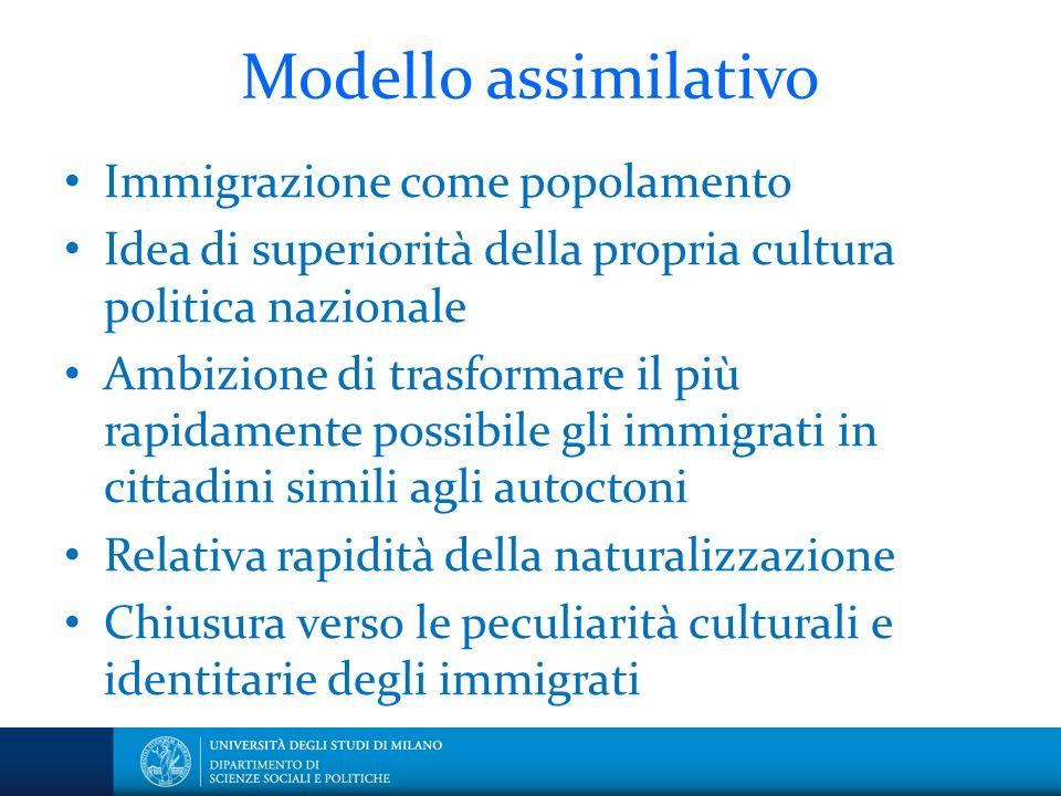 Modello assimilativo Immigrazione come popolamento Idea di superiorità della propria cultura politica nazionale Ambizione di trasformare il più rapidamente possibile gli immigrati in cittadini simili agli autoctoni Relativa rapidità della naturalizzazione Chiusura verso le peculiarità culturali e identitarie degli immigrati