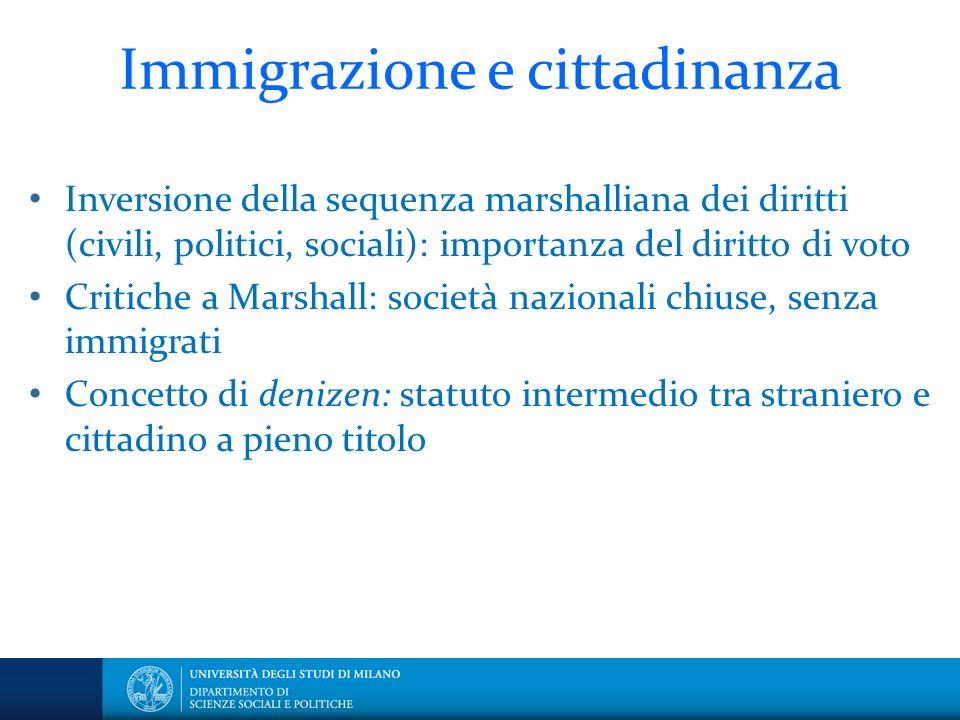 Immigrazione e cittadinanza Inversione della sequenza marshalliana dei diritti (civili, politici, sociali): importanza del diritto di voto Critiche a
