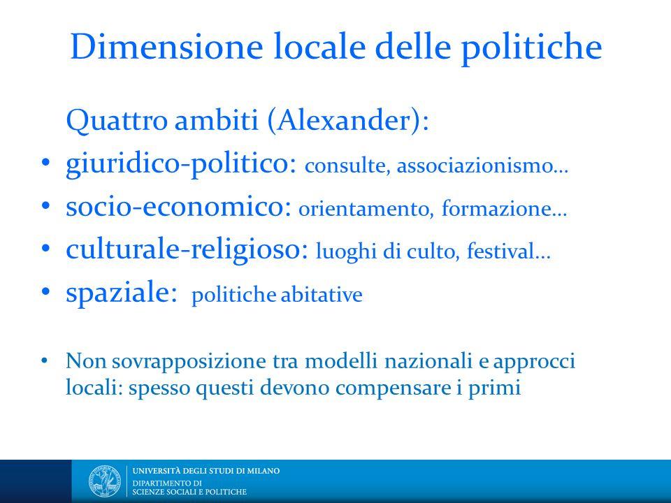 Dimensione locale delle politiche Quattro ambiti (Alexander): giuridico-politico: consulte, associazionismo… socio-economico: orientamento, formazione… culturale-religioso: luoghi di culto, festival...
