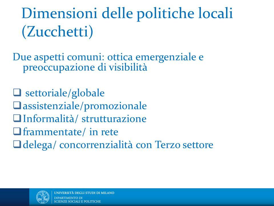 Dimensioni delle politiche locali (Zucchetti) Due aspetti comuni: ottica emergenziale e preoccupazione di visibilità settoriale/globale assistenziale/promozionale Informalità/ strutturazione frammentate/ in rete delega/ concorrenzialità con Terzo settore