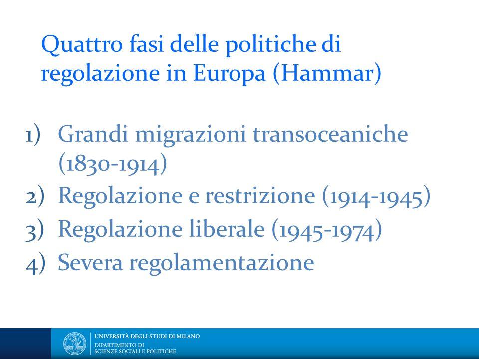 Quattro fasi delle politiche di regolazione in Europa (Hammar) 1)Grandi migrazioni transoceaniche (1830-1914) 2)Regolazione e restrizione (1914-1945) 3)Regolazione liberale (1945-1974) 4)Severa regolamentazione