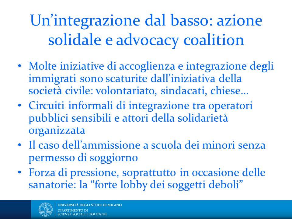 Unintegrazione dal basso: azione solidale e advocacy coalition Molte iniziative di accoglienza e integrazione degli immigrati sono scaturite dallinizi