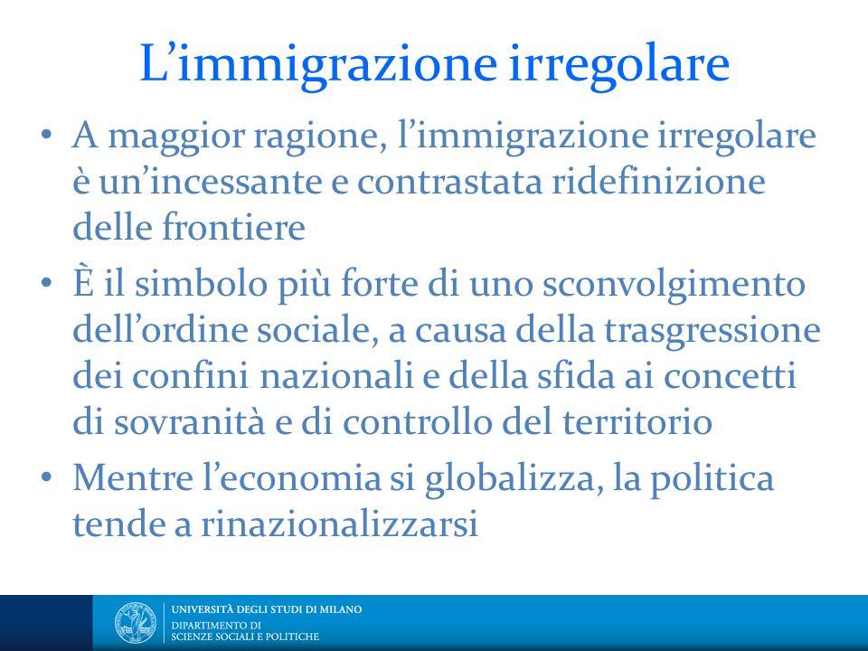 Limmigrazione irregolare A maggior ragione, limmigrazione irregolare è unincessante e contrastata ridefinizione delle frontiere È il simbolo più forte