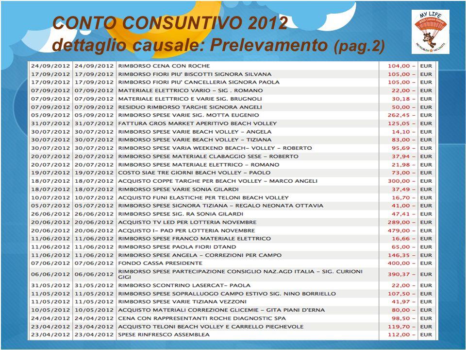 CONTO CONSUNTIVO 2012 dettaglio causale: Prelevamento (pag.2)
