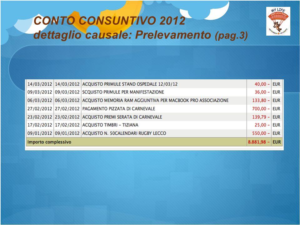 CONTO CONSUNTIVO 2012 dettaglio causale: Prelevamento (pag.3)