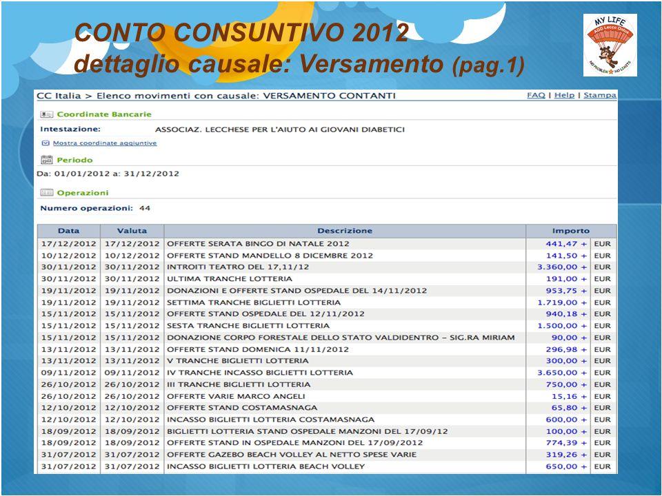 CONTO CONSUNTIVO 2012 dettaglio causale: Versamento (pag.1)