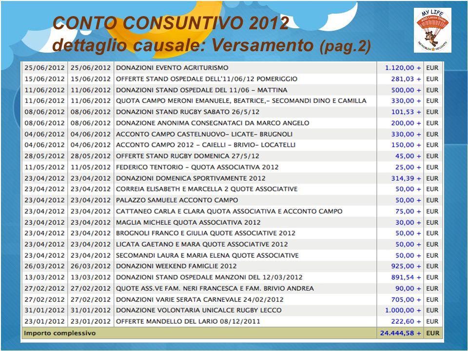CONTO CONSUNTIVO 2012 dettaglio causale: Versamento (pag.2)