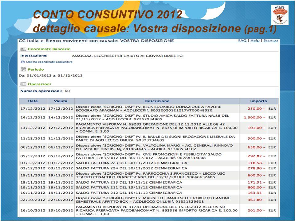 CONTO CONSUNTIVO 2012 dettaglio causale: Vostra disposizione (pag.1)