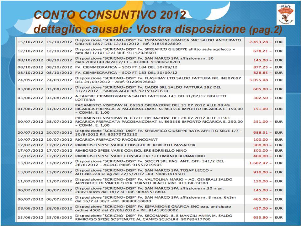 CONTO CONSUNTIVO 2012 dettaglio causale: Vostra disposizione (pag.2)