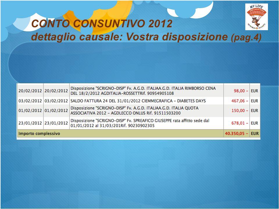 CONTO CONSUNTIVO 2012 dettaglio causale: Vostra disposizione (pag.4)