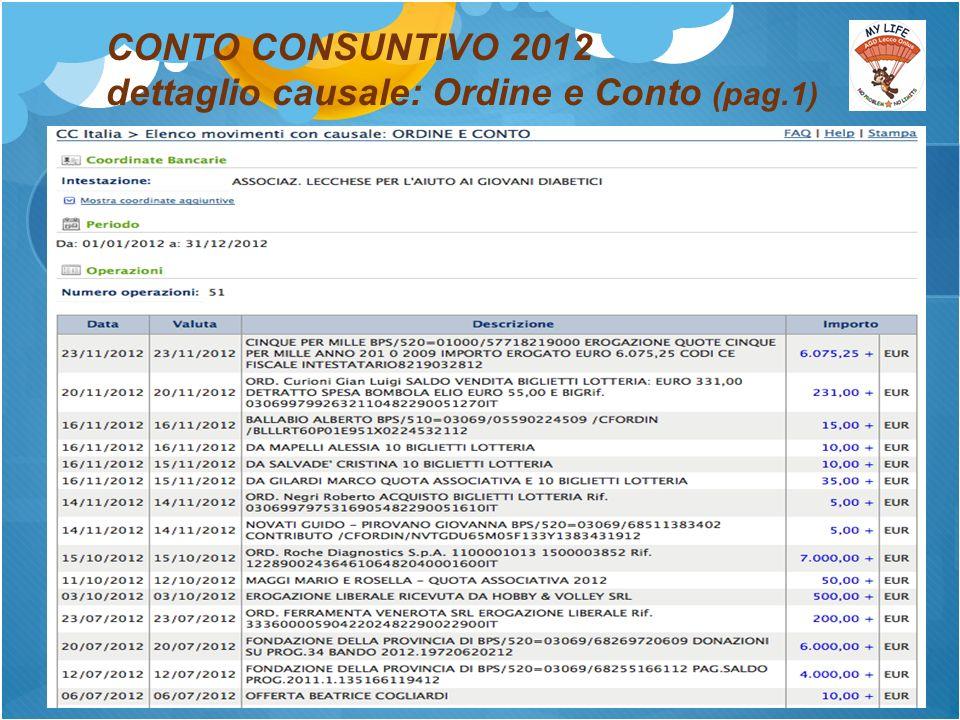 CONTO CONSUNTIVO 2012 dettaglio causale: Ordine e Conto (pag.1)