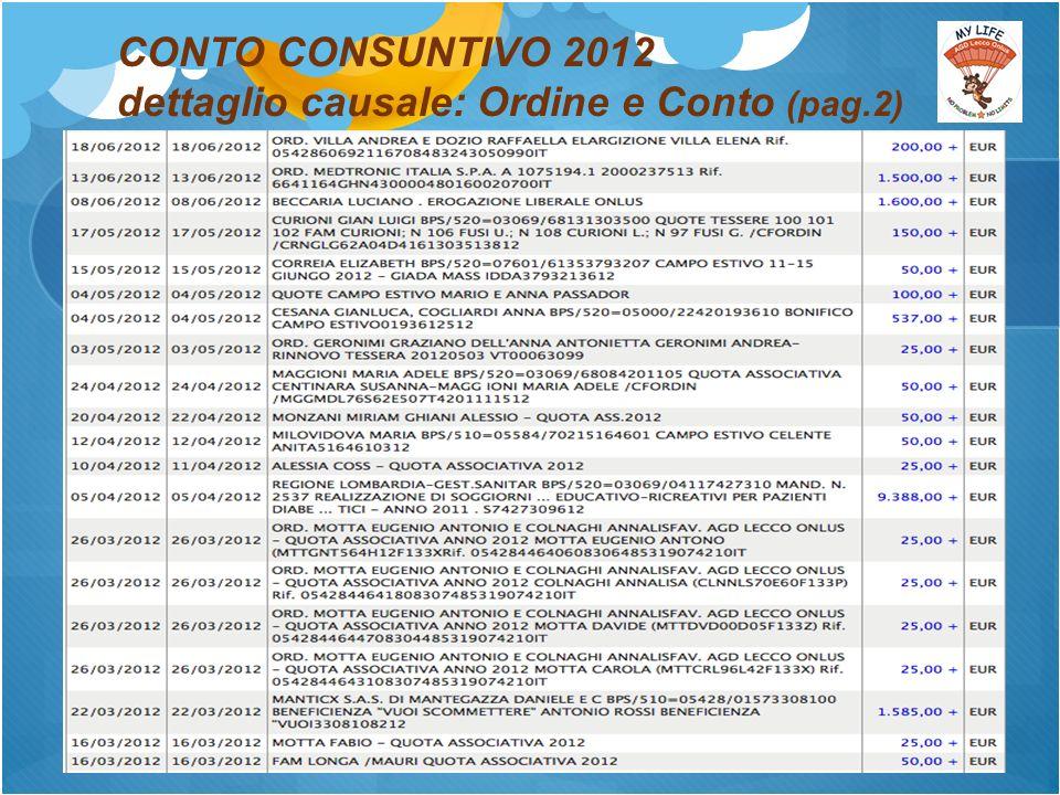 CONTO CONSUNTIVO 2012 dettaglio causale: Ordine e Conto (pag.2)